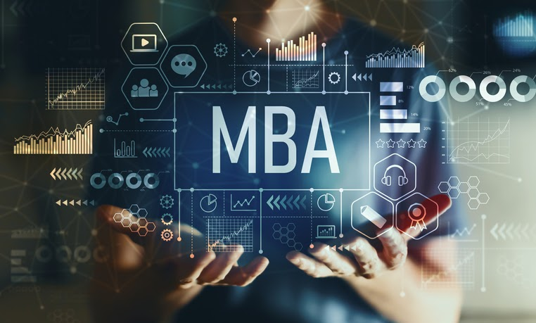 Image result for How to Pursue an MBA from AIMS Bangalore?